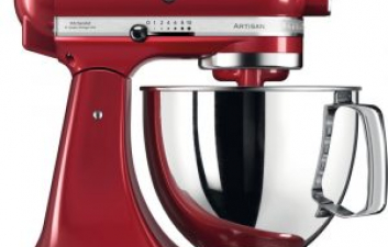 Top 4 Kitchen Appliances For Christmas 2020
